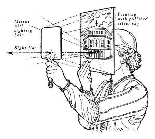Transformation d'un décor 3D en image 2D grâce aux principes de la perspective.